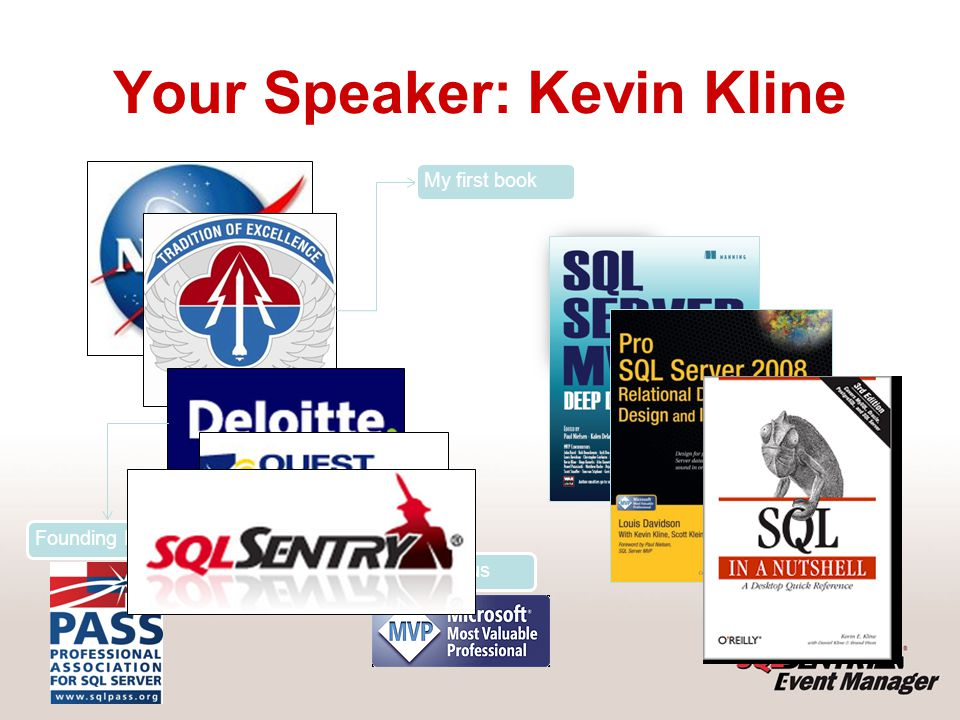 Your Speaker: Kevin Kline My first bookFounding PASSMVP Status