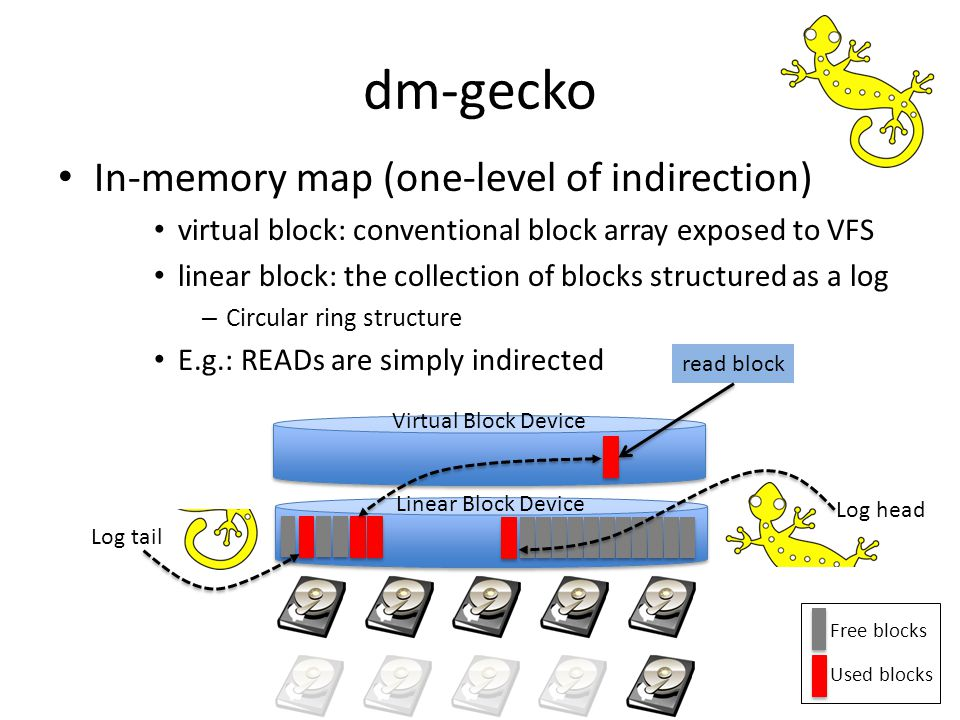 dm-gecko In-memory map (one-level of indirection) virtual block: conventional block array exposed to VFS linear block: the collection of blocks structured as a log – Circular ring structure E.g.: READs are simply indirected Linear Block Device Log head Log tail Virtual Block Device read block Free blocks Used blocks