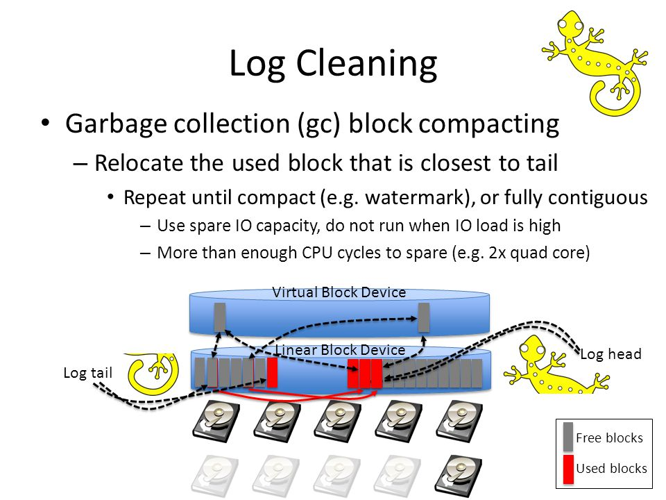 Log Cleaning Garbage collection (gc) block compacting – Relocate the used block that is closest to tail Repeat until compact (e.g.
