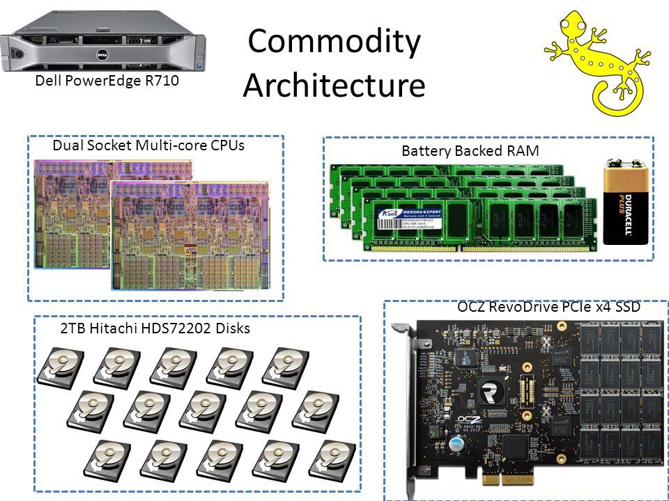 Commodity Architecture Dual Socket Multi-core CPUs OCZ RevoDrive PCIe x4 SSD 2TB Hitachi HDS72202 Disks Battery Backed RAM Dell PowerEdge R710