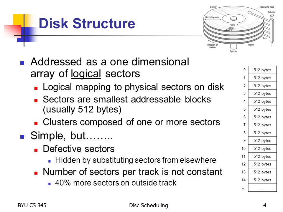 BYU CS 345Disc Scheduling4 Disk Structure Addressed as a one dimensional array of logical sectors Logical mapping to physical sectors on disk Sectors are smallest addressable blocks (usually 512 bytes) Clusters composed of one or more sectors Simple, but……..
