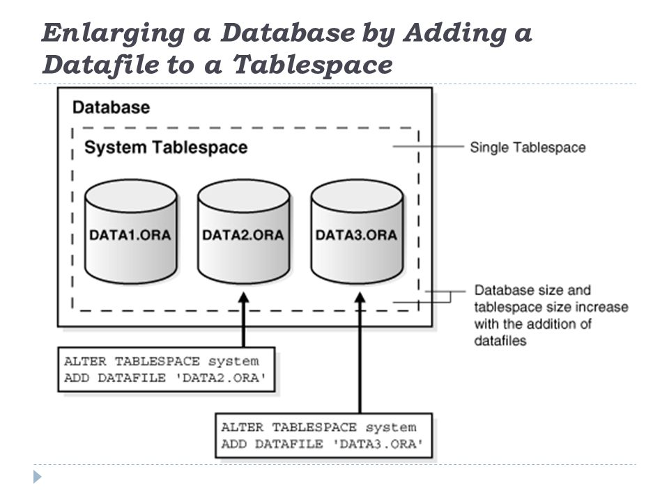 Enlarging a Database by Adding a Datafile to a Tablespace