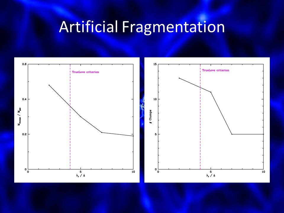 Artificial Fragmentation