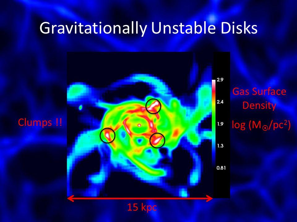 Gravitationally Unstable Disks 15 kpc log (M /pc 2 ) Clumps !! Gas Surface Density
