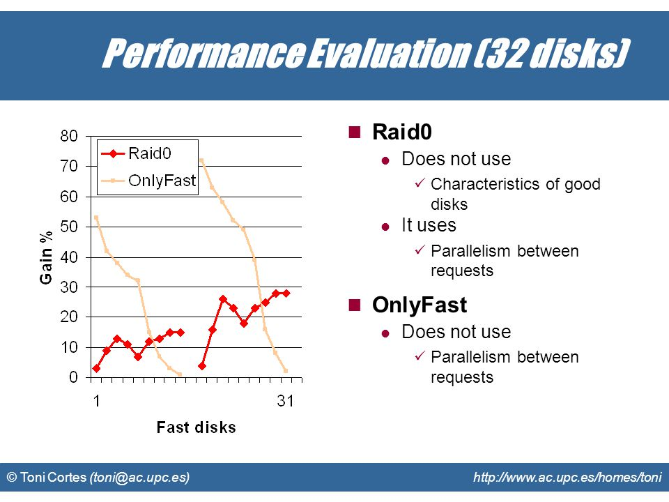 © Toni Cortes (toni@ac.upc.es) http://www.ac.upc.es/homes/toni Performance Evaluation (32 disks) Raid0 Does not use Characteristics of good disks It uses Parallelism between requests OnlyFast Does not use Parallelism between requests