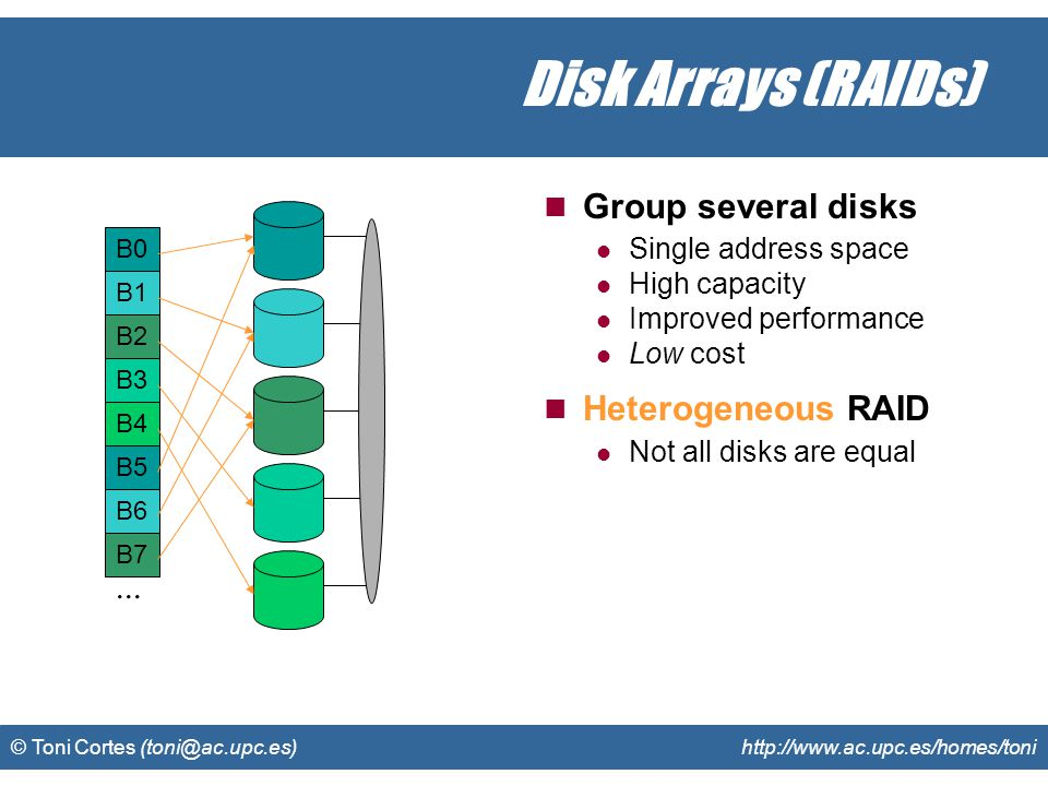 © Toni Cortes (toni@ac.upc.es) http://www.ac.upc.es/homes/toni Disk Arrays (RAIDs) Group several disks Single address space High capacity Improved performance Low cost Heterogeneous RAID Not all disks are equal B0 B1 B2 B3 B4 B5 B6 B7...