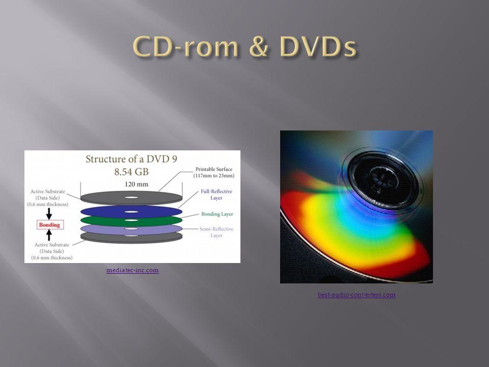 mediatec-inc.com best-audio-converters.com