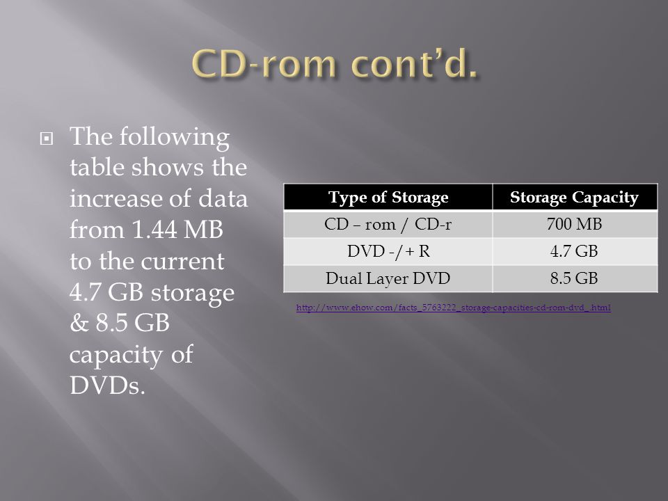 Type of StorageStorage Capacity CD – rom / CD-r700 MB DVD -/+ R4.7 GB Dual Layer DVD8.5 GB The following table shows the increase of data from 1.44 MB to the current 4.7 GB storage & 8.5 GB capacity of DVDs.