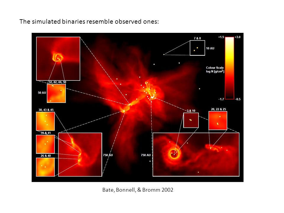 Bars and asymmetric disks can also drive inflows: Maciejewski et al 2002 Effect of a galactic bar Gas orbits in the inner parsec of M31 Chang et al 2007 Bar torques can drive gas into the inner kiloparsec of a galaxy, and nuclear bars or spirals may drive inflows on smaller scales.