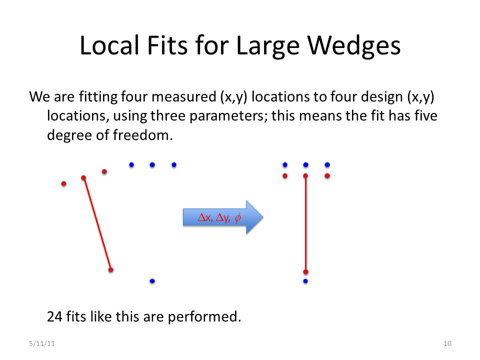 Local Fits for Large Wedges We are fitting four measured (x,y) locations to four design (x,y) locations, using three parameters; this means the fit has five degree of freedom.