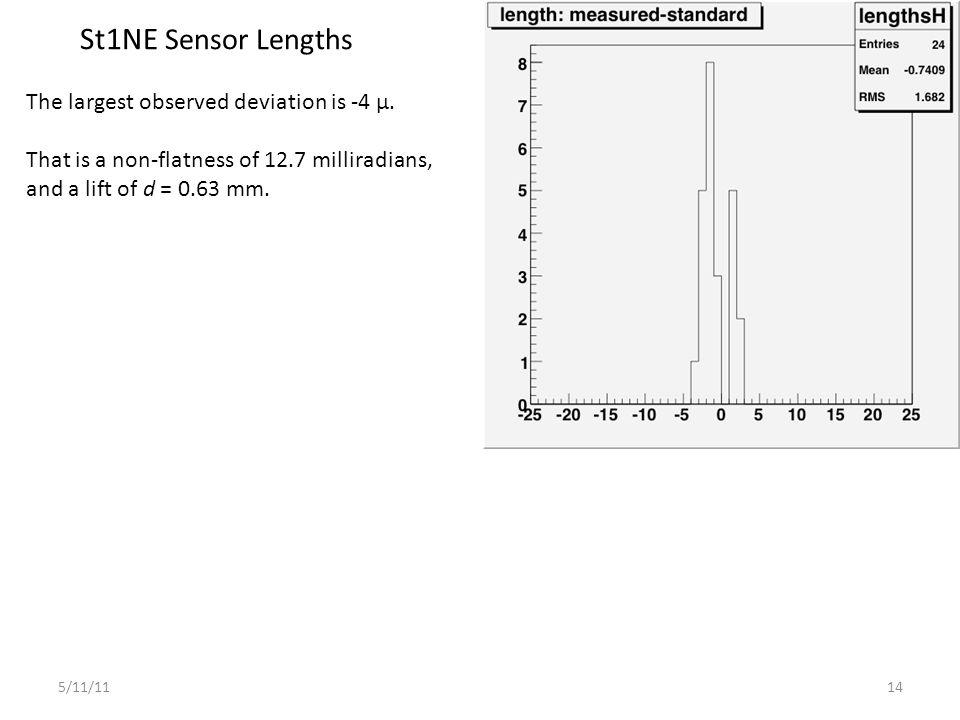 St1NE Sensor Lengths 5/11/1114 The largest observed deviation is -4 µ.