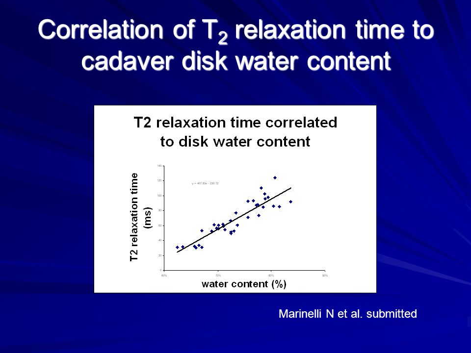 Correlation of T 2 relaxation time to cadaver disk water content Marinelli N et al. submitted