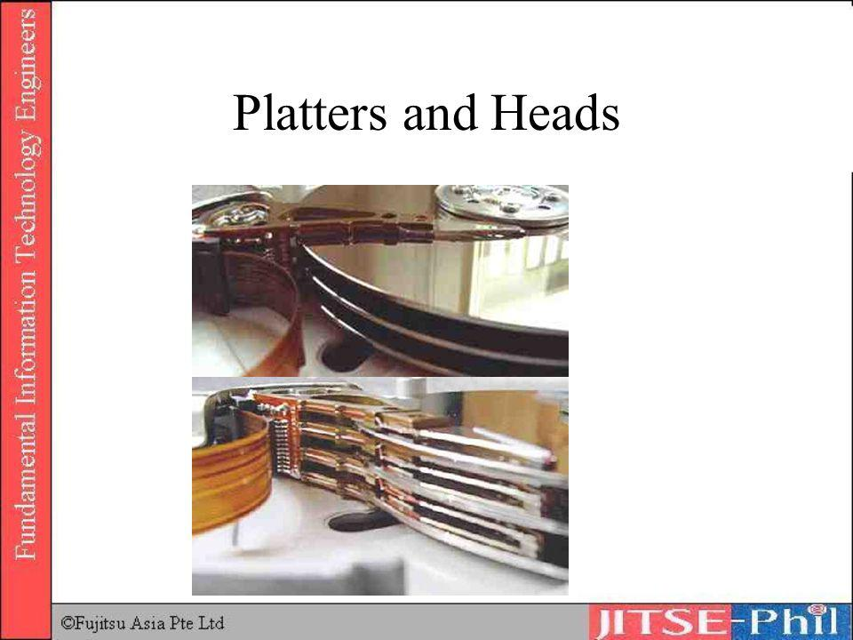 Platters and Heads