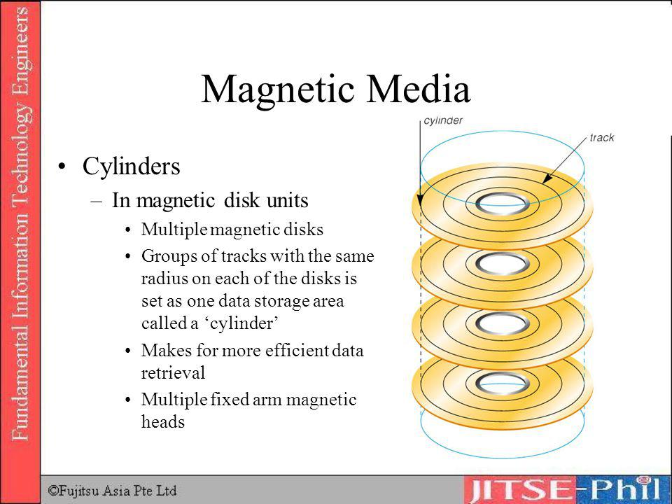 Cylinders –In magnetic disk units Multiple magnetic disks Groups of tracks with the same radius on each of the disks is set as one data storage area c