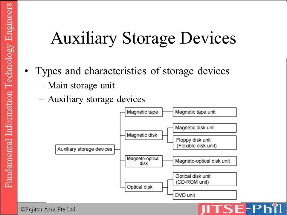 Auxiliary Storage Devices Types and characteristics of storage devices –Main storage unit –Auxiliary storage devices