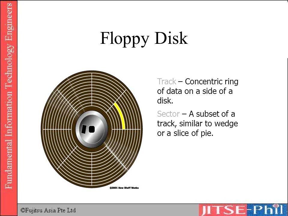 Floppy Disk Track – Concentric ring of data on a side of a disk. Sector – A subset of a track, similar to wedge or a slice of pie.
