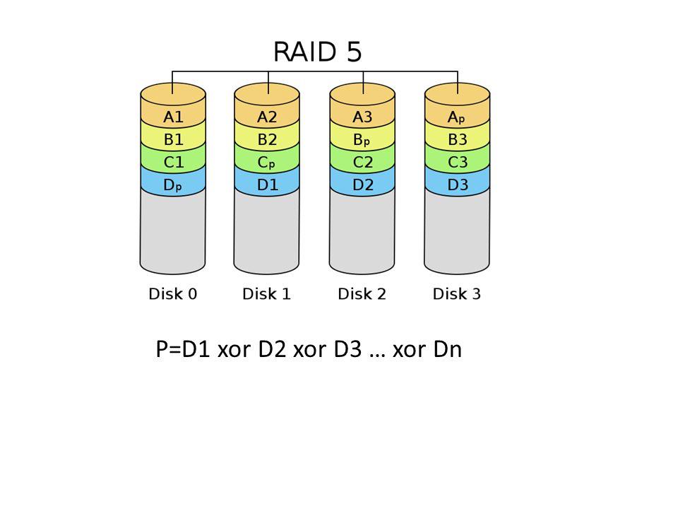 P=D1 xor D2 xor D3 … xor Dn