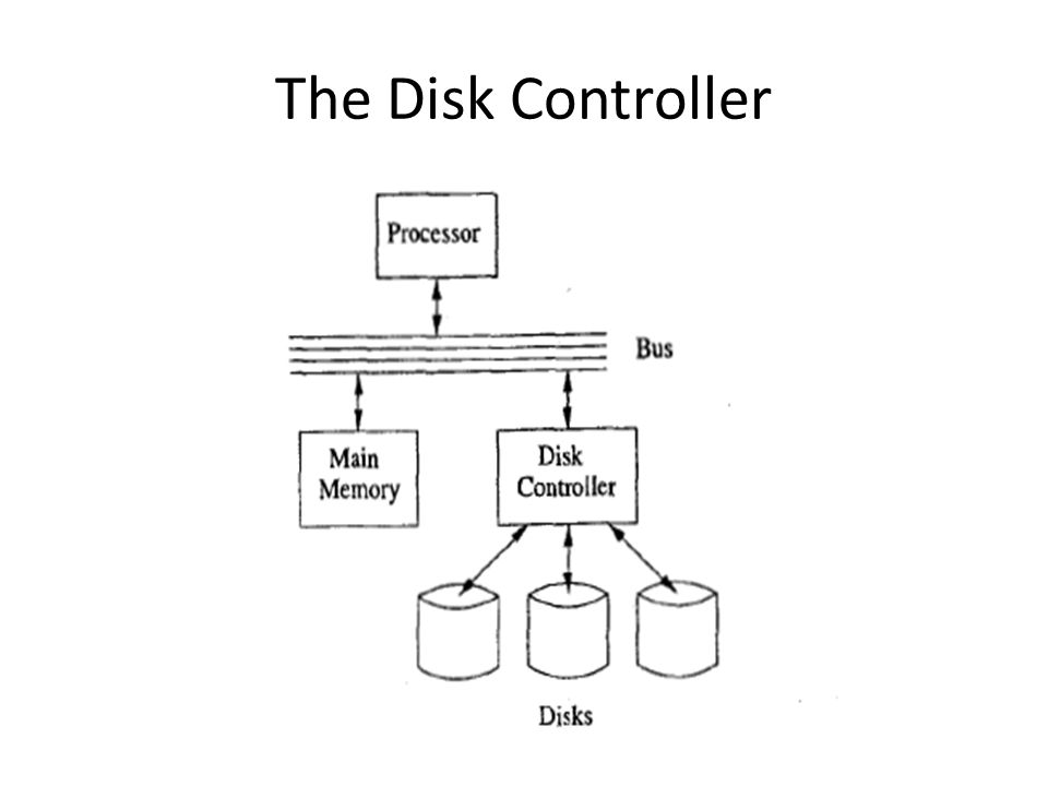 The Disk Controller