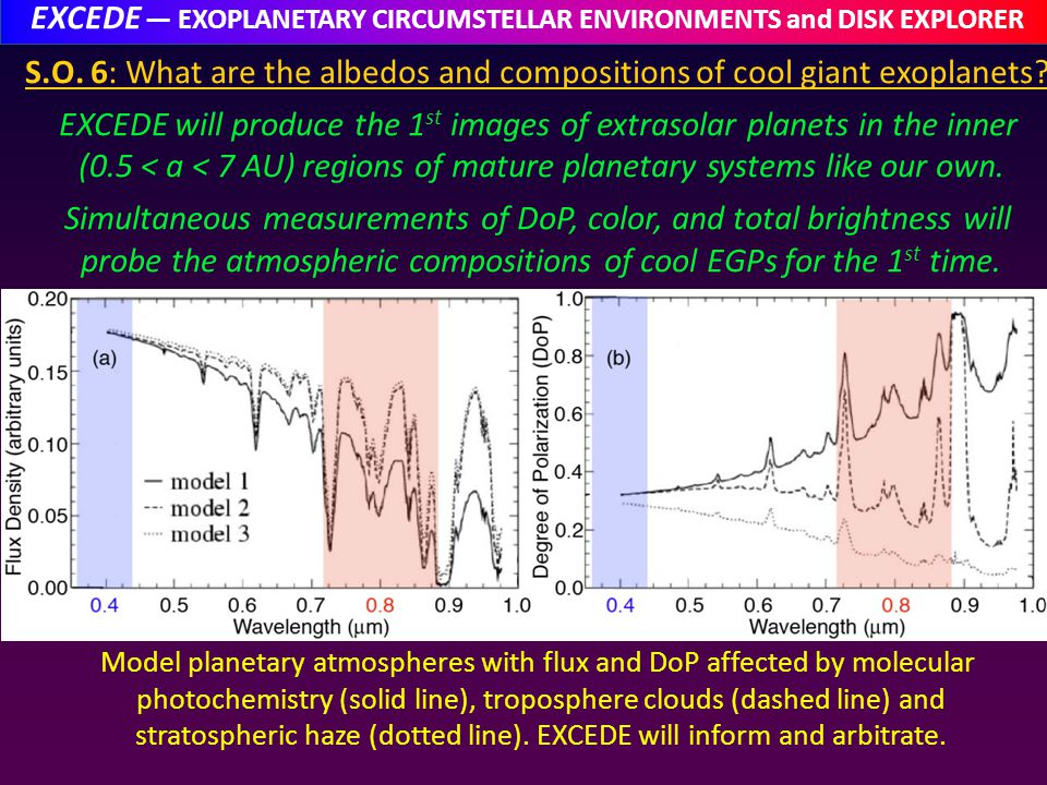EXCEDE EXOPLANETARY CIRCUMSTELLAR ENVIRONMENTS and DISK EXPLORER S.O.