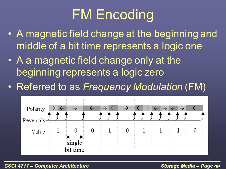 Storage Media – Page 25CSCI 4717 – Computer Architecture FM Encoding A magnetic field change at the beginning and middle of a bit time represents a lo