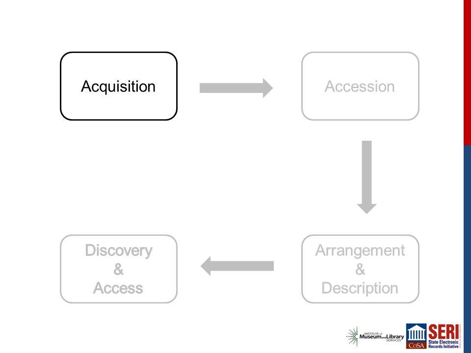 AcquisitionAccession