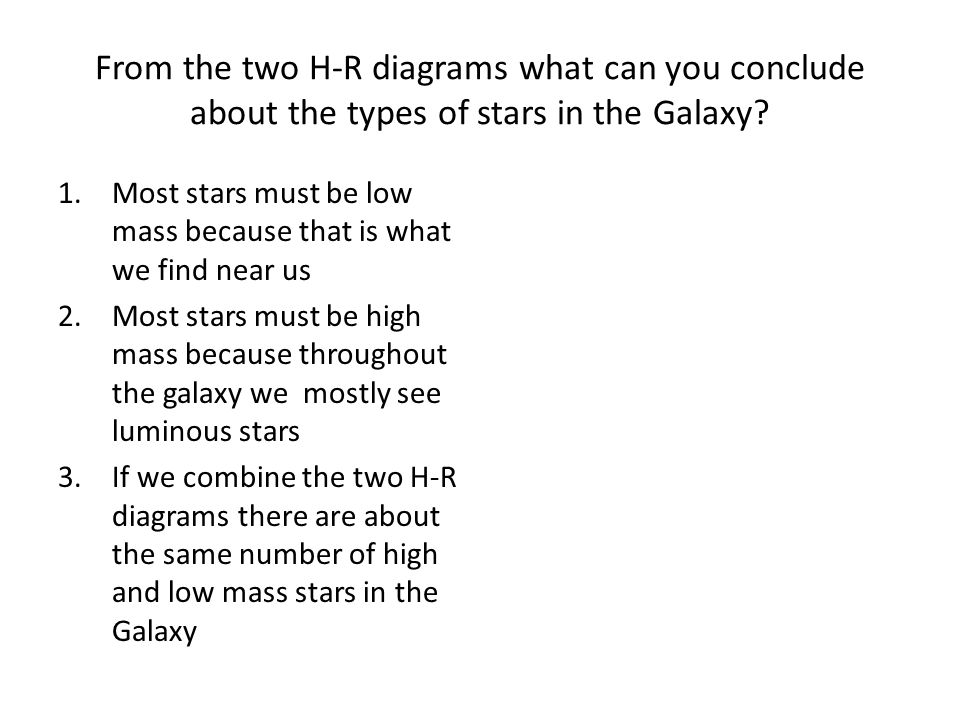 From the two H-R diagrams what can you conclude about the types of stars in the Galaxy.