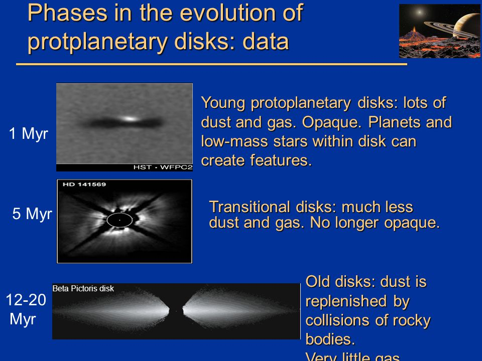 This means that giant planet formation must be very fast.This means that giant planet formation must be very fast.