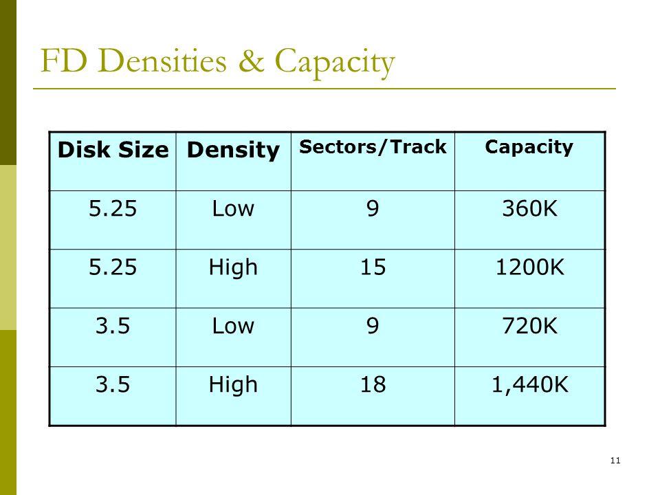 BIS@DSU 11 FD Densities & Capacity Disk SizeDensity Sectors/TrackCapacity 5.25Low9360K 5.25High151200K 3.5Low9720K 3.5High181,440K