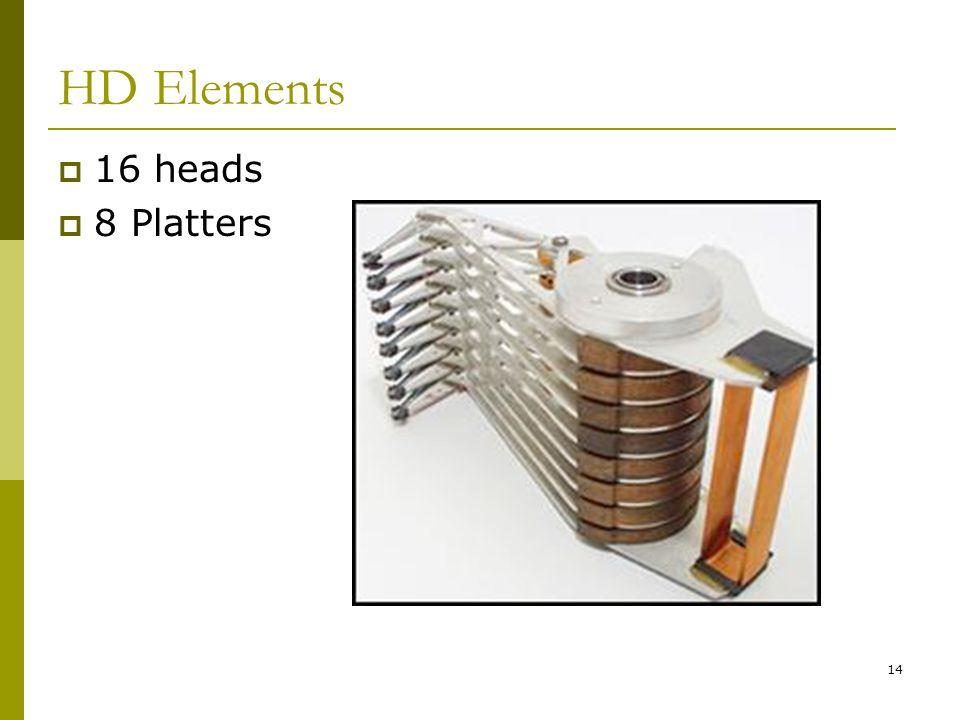 BIS@DSU 14 HD Elements 16 heads 8 Platters