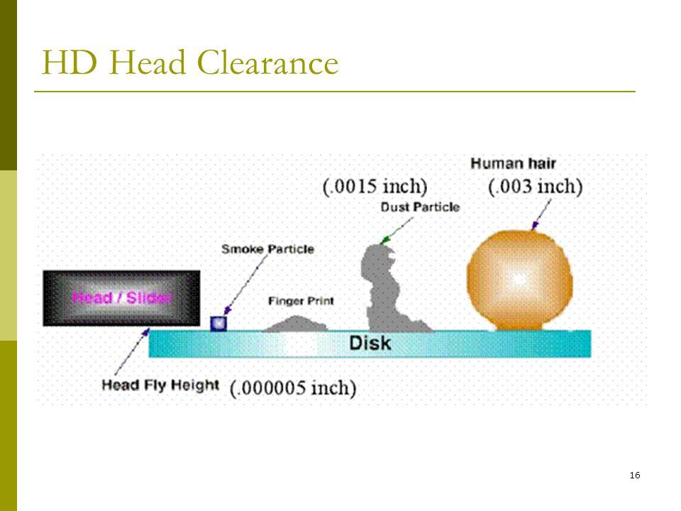 BIS@DSU 16 HD Head Clearance