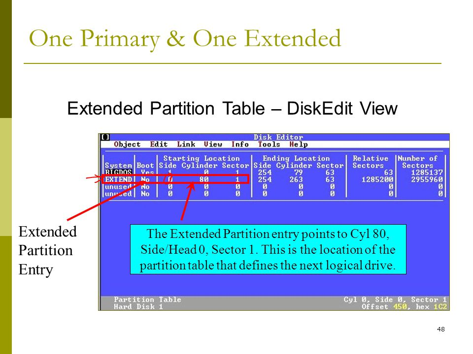 BIS@DSU 48 Extended Partition Table – DiskEdit View One Primary & One Extended The Extended Partition entry points to Cyl 80, Side/Head 0, Sector 1. T