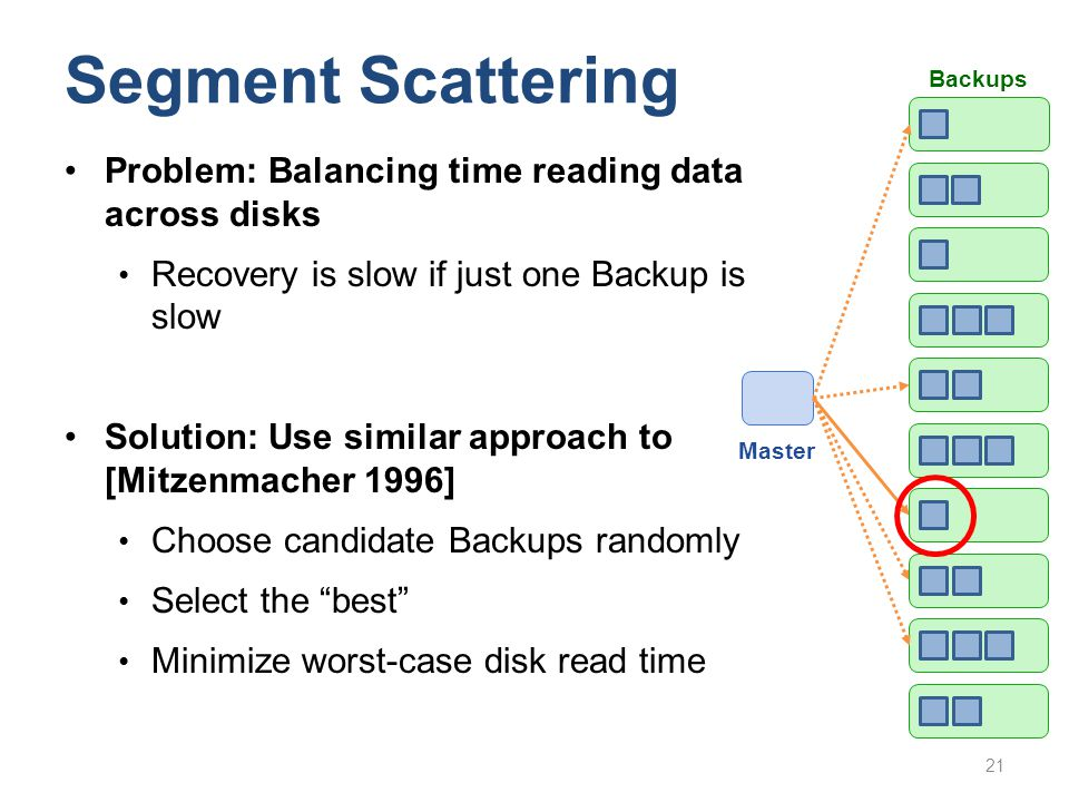 Segment Scattering Problem: Balancing time reading data across disks Recovery is slow if just one Backup is slow Solution: Use similar approach to [Mi