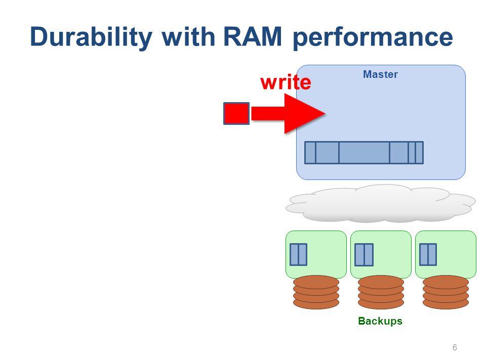 Durability with RAM performance 6 Master Backups write