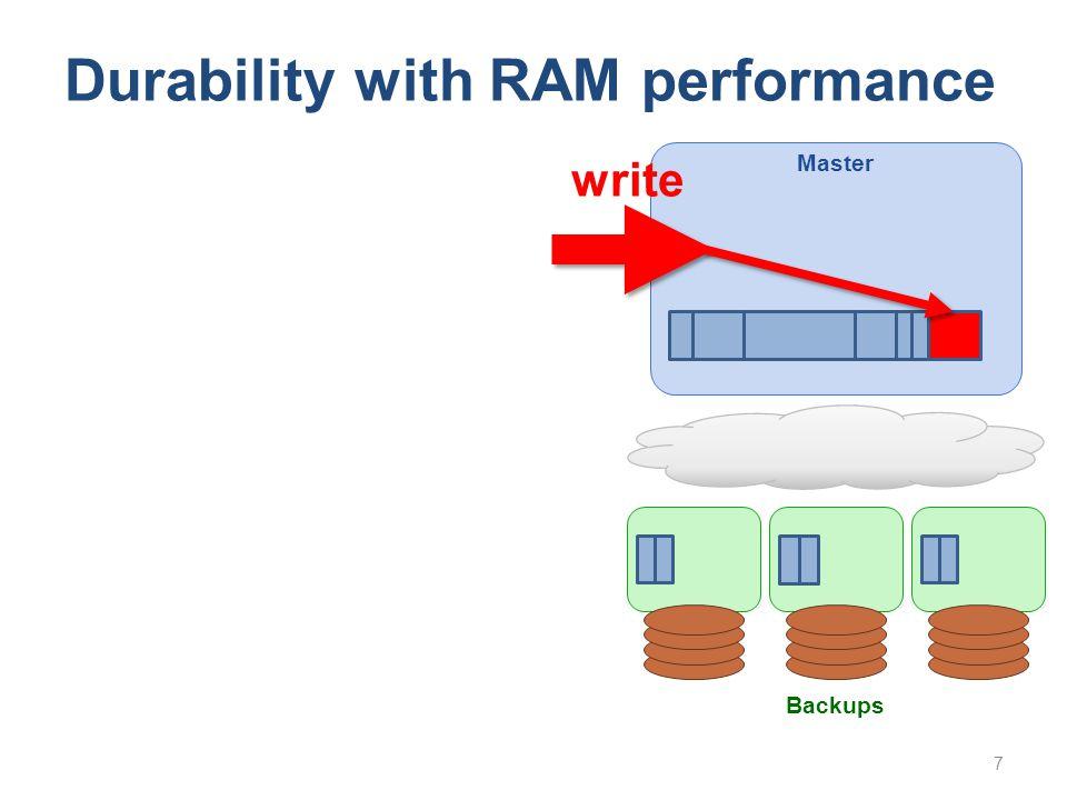 Durability with RAM performance 7 Master Backups write