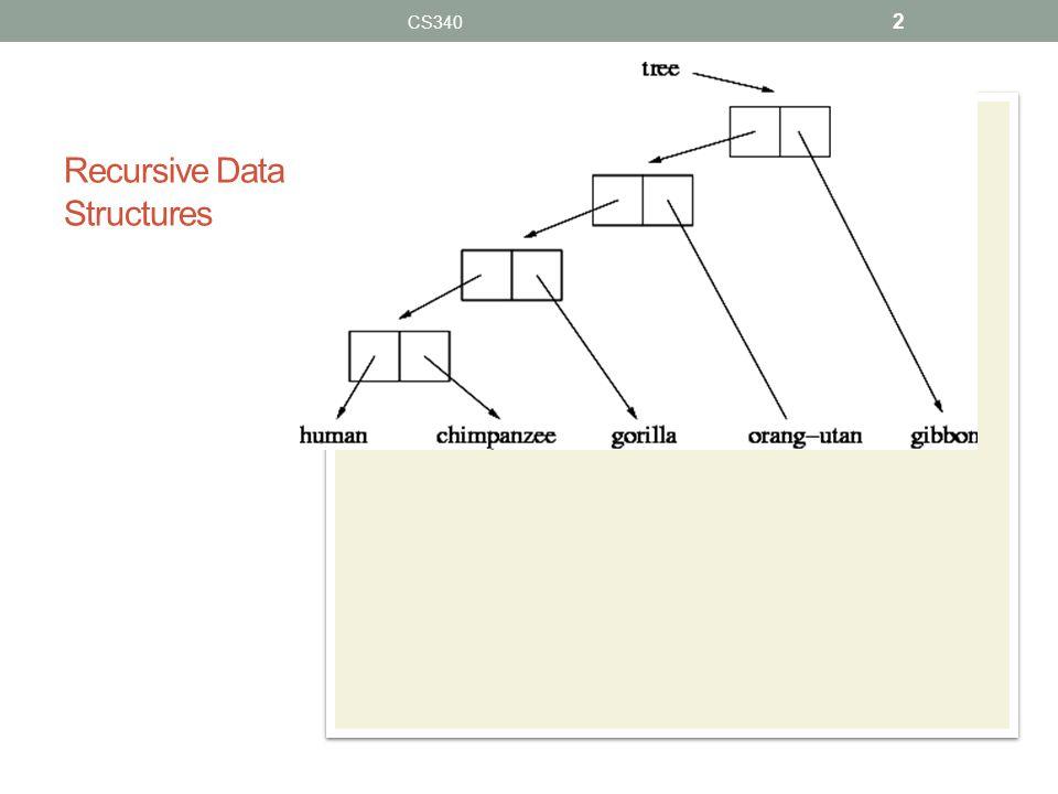 Recursive Data Structures CS340 2