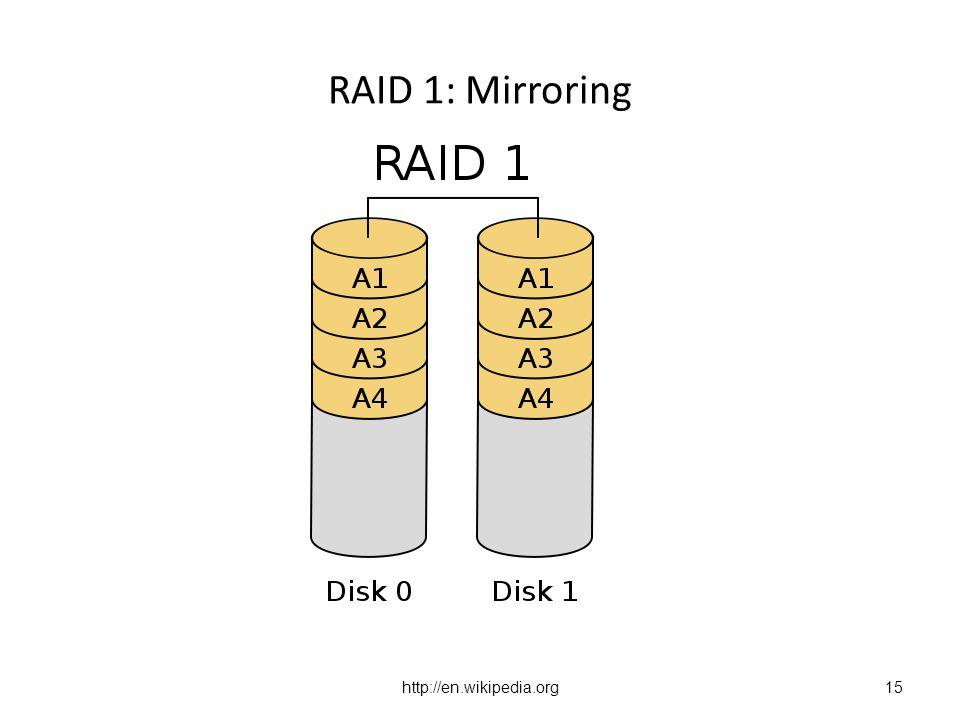 http://en.wikipedia.org RAID 1: Mirroring 15