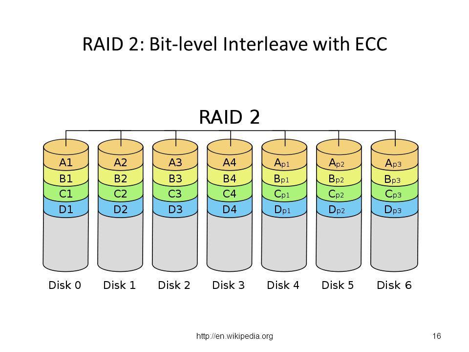 http://en.wikipedia.org RAID 2: Bit-level Interleave with ECC 16