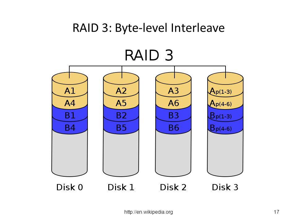 http://en.wikipedia.org RAID 3: Byte-level Interleave 17