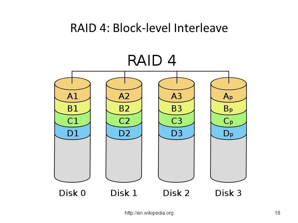 http://en.wikipedia.org RAID 4: Block-level Interleave 18