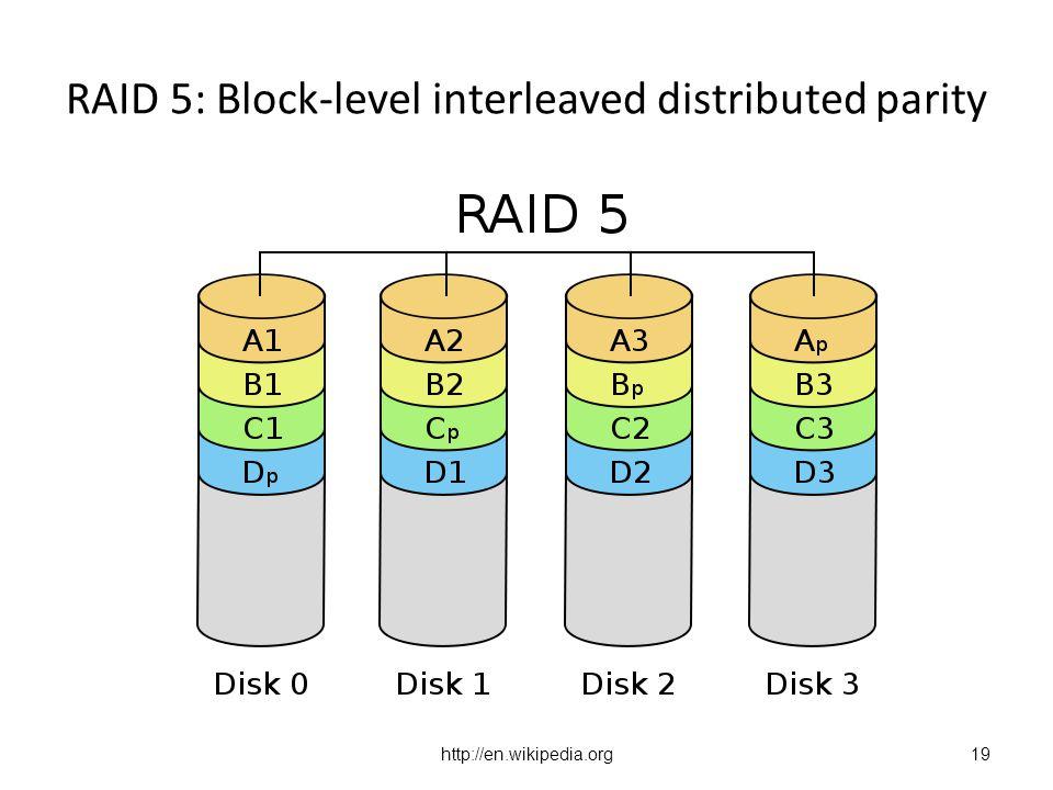 http://en.wikipedia.org RAID 5: Block-level interleaved distributed parity 19