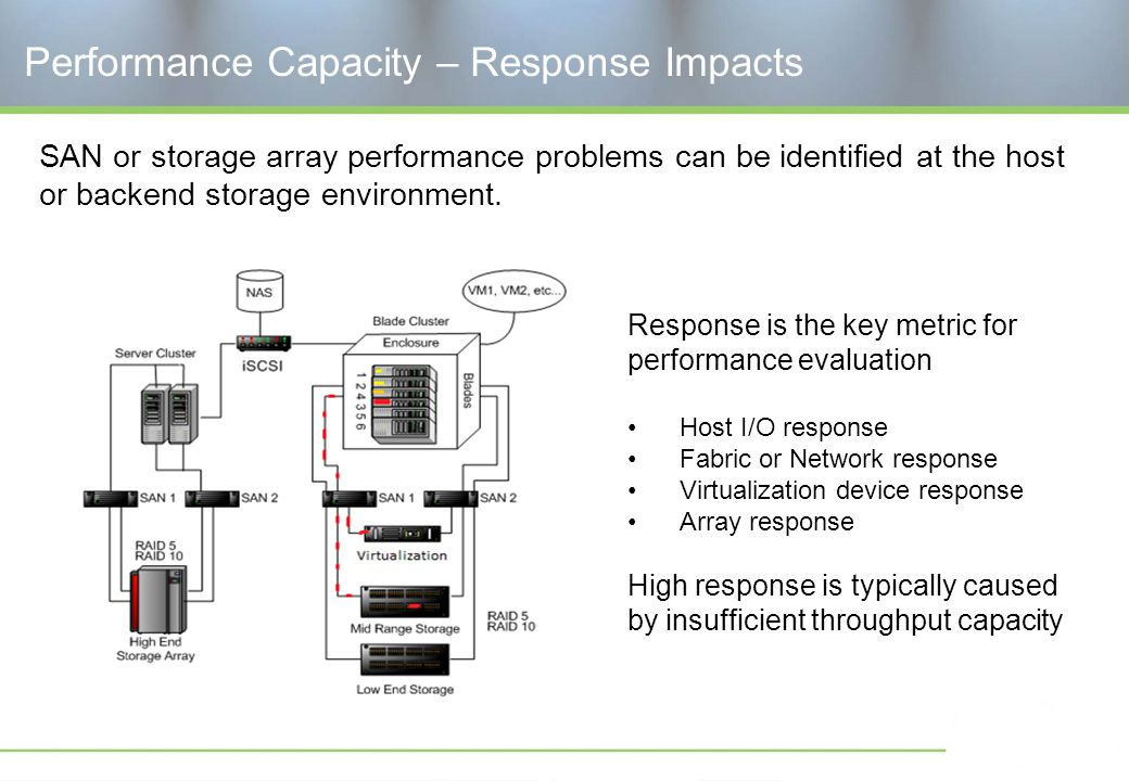 Performance Capacity – Response Impacts SAN or storage array performance problems can be identified at the host or backend storage environment.