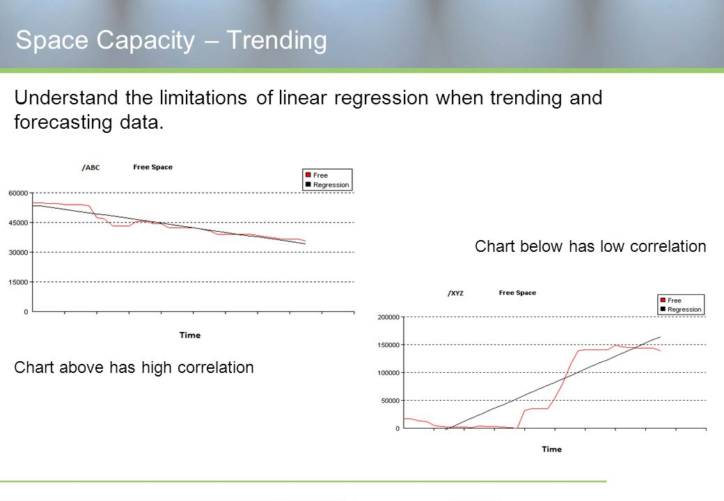 Space Capacity – Trending Understand the limitations of linear regression when trending and forecasting data.