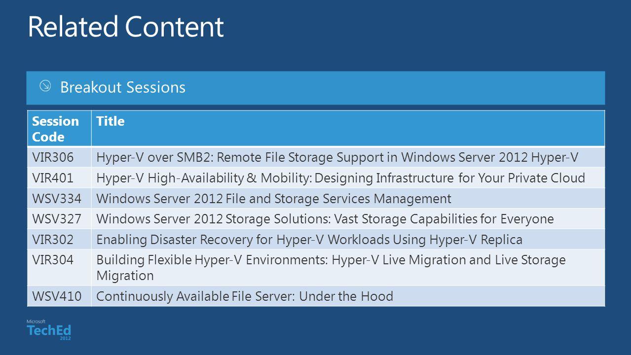 Breakout Sessions Session Code Title VIR306Hyper-V over SMB2: Remote File Storage Support in Windows Server 2012 Hyper-V VIR401Hyper-V High-Availability & Mobility: Designing Infrastructure for Your Private Cloud WSV334Windows Server 2012 File and Storage Services Management WSV327Windows Server 2012 Storage Solutions: Vast Storage Capabilities for Everyone VIR302Enabling Disaster Recovery for Hyper-V Workloads Using Hyper-V Replica VIR304Building Flexible Hyper-V Environments: Hyper-V Live Migration and Live Storage Migration WSV410Continuously Available File Server: Under the Hood