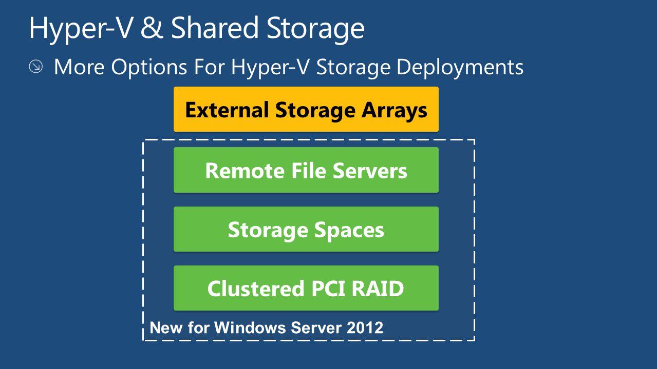 New for Windows Server 2012