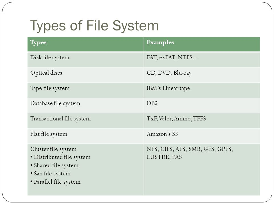 Types of File System TypesExamples Disk file systemFAT, exFAT, NTFS… Optical discsCD, DVD, Blu-ray Tape file systemIBMs Linear tape Database file systemDB2 Transactional file systemTxF, Valor, Amino, TFFS Flat file systemAmazons S3 Cluster file system Distributed file system Shared file system San file system Parallel file system NFS, CIFS, AFS, SMB, GFS, GPFS, LUSTRE, PAS