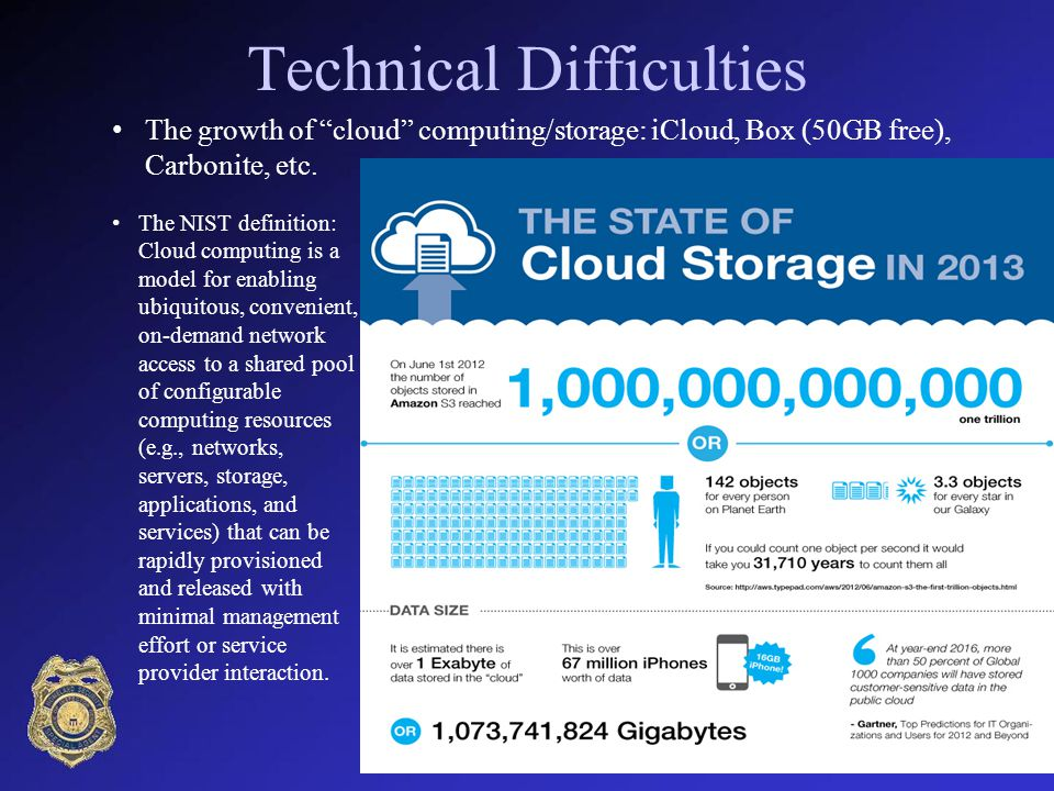 Technical Difficulties The growth of cloud computing/storage: iCloud, Box (50GB free), Carbonite, etc.