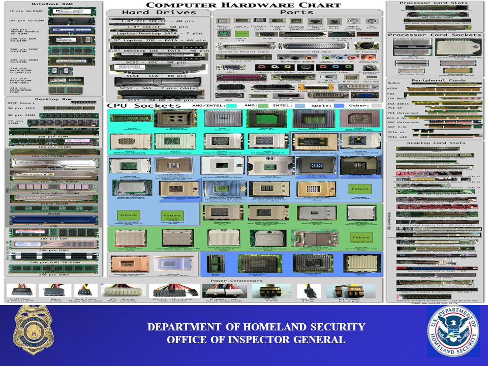 DEPARTMENT OF HOMELAND SECURITY OFFICE OF INSPECTOR GENERAL