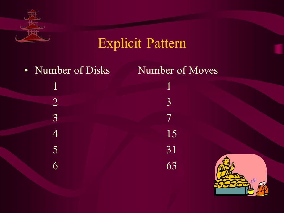 However, the recursive pattern can help us generate more numbers to find an explicit (non-recursive) pattern. Here's how to find the number of moves n