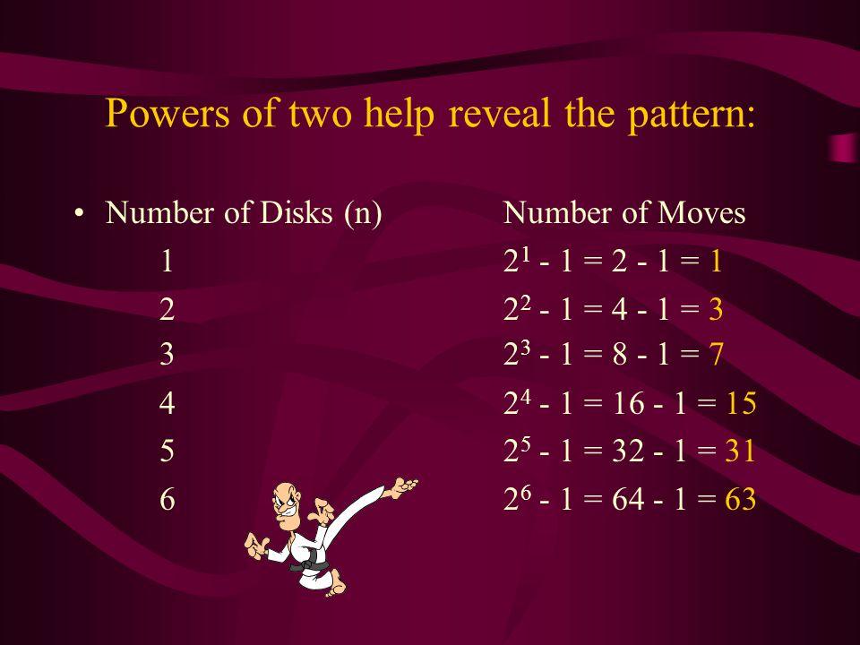 Explicit Pattern Number of Disks Number of Moves1 23 37 415 531 663