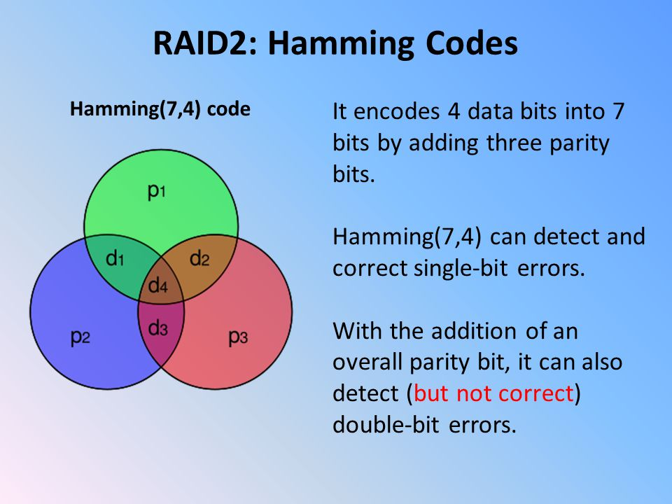 RAID2: Hamming Codes Hamming(7,4) code It encodes 4 data bits into 7 bits by adding three parity bits.
